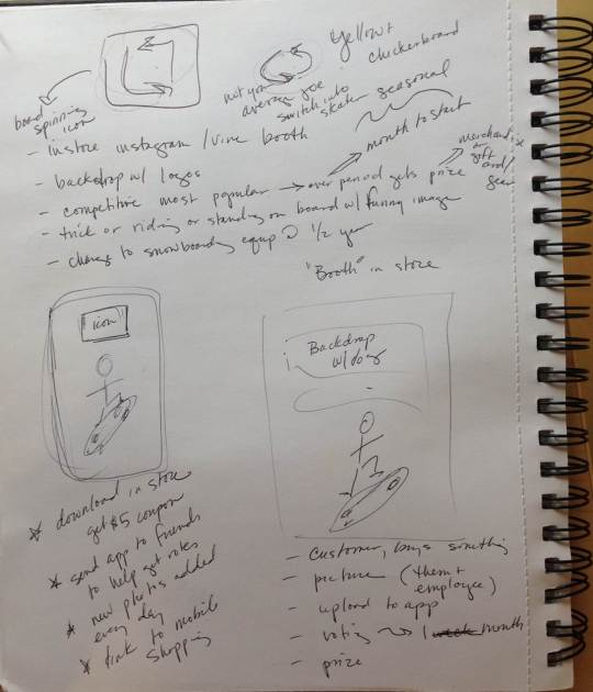 switch sketches blog